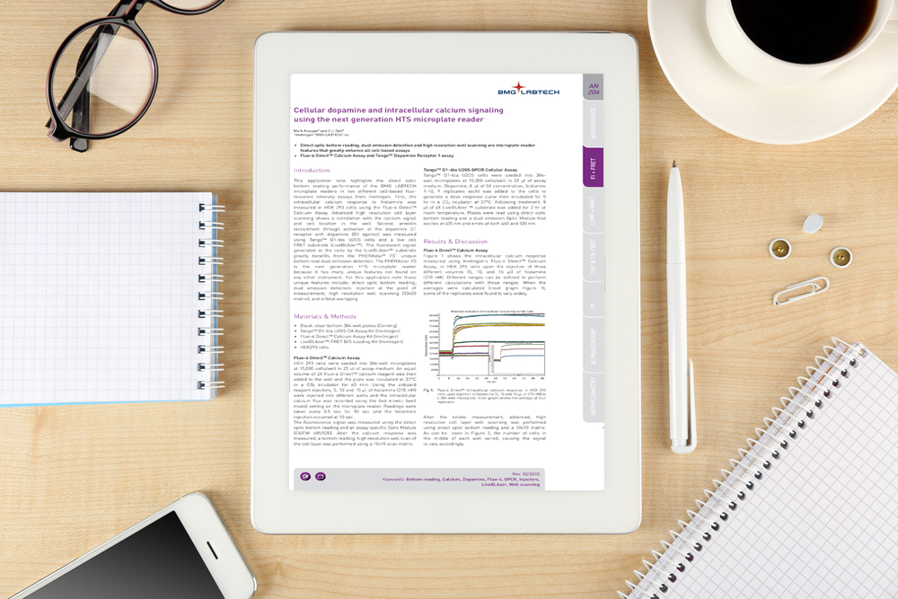 Application note: Cellular dopamine and intracellular calcium signaling using the next generation HTS microplate reader