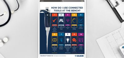 Infographic: Using connected products at the bench